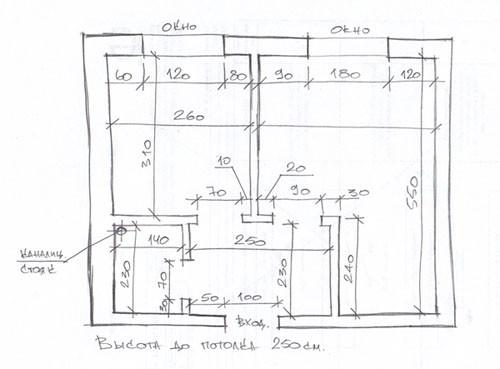 Абрис является схематичным рисунком, который заполняется непосредственно в ходе обмеров. На основании абрисов будут оформляться поэтажные планы.