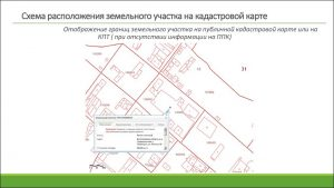 Участок на кадастровой карте