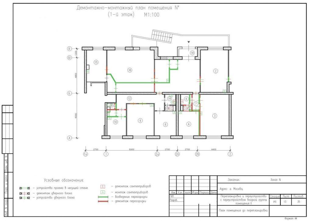 однако, согласование перепланировки нежилого помещения в жилом доме вероятно