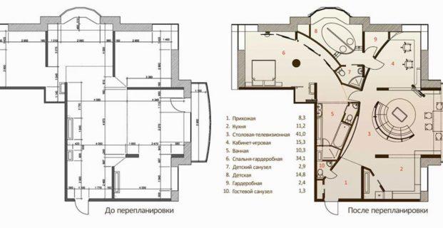 Согласование перепланировки нежилого помещения