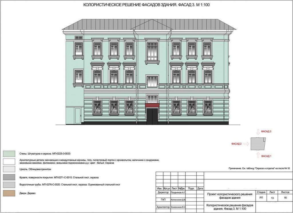 Согласование фасадов в Москомархитектуре в 2020 году