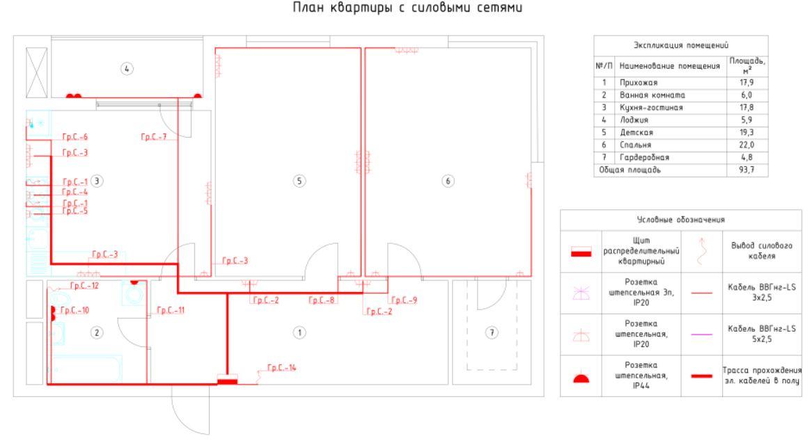 Планы инженерных сетей и оборудования
