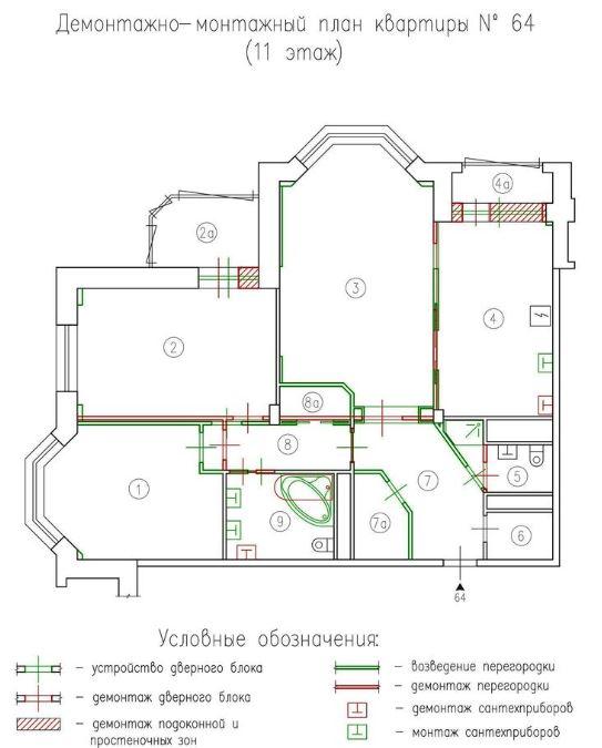 Дизайн-проект помещения – информация от архитектурного бюро для 2020 года