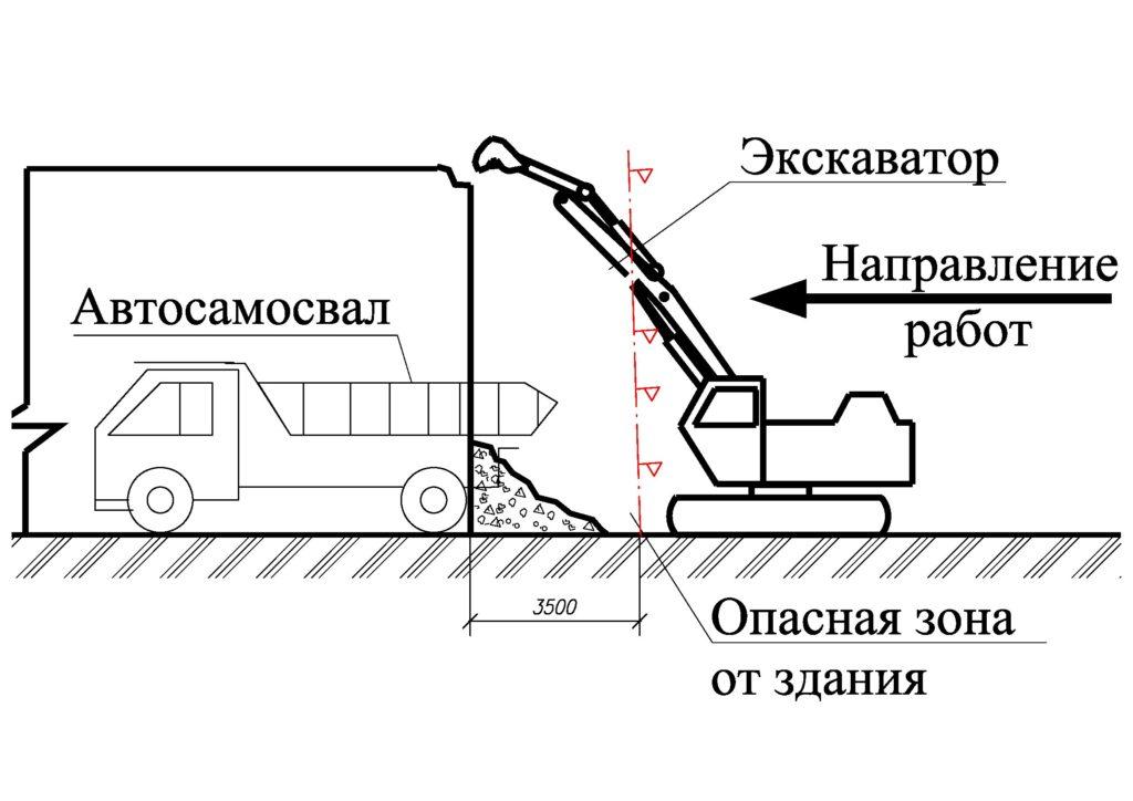 Схема сноса
