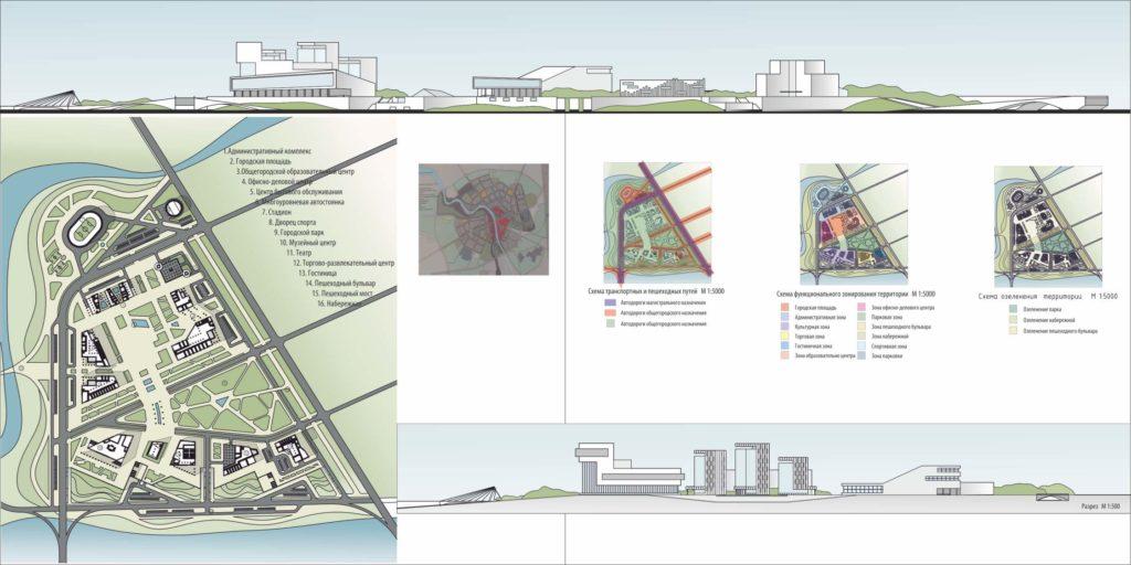 Почти все документы после градостроительного проектирования проходят общественные слушания, публикуются в открытом доступе