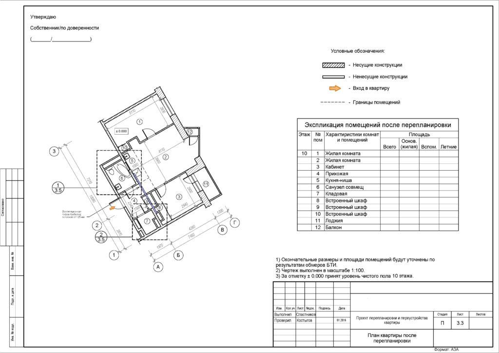 Для согласования в МЖИ направляется проект перепланировки с графическими материалами