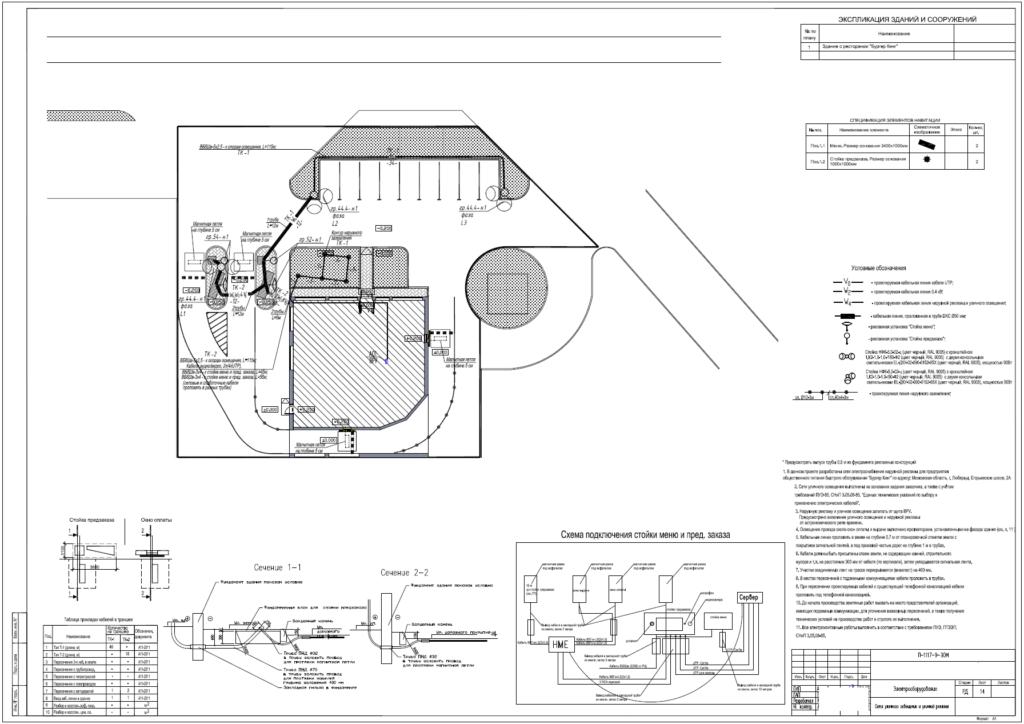 В проект электроснабжения включаются схемы и чертежи на все сети, кабели, оборудование