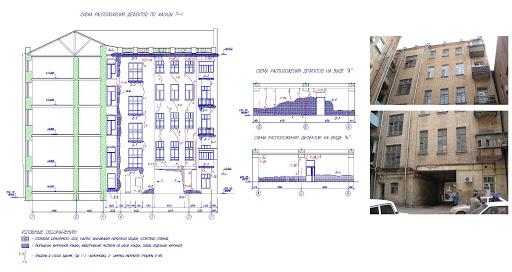 От качества и вида расчетов зависит набор архитектурных и других решений здания
