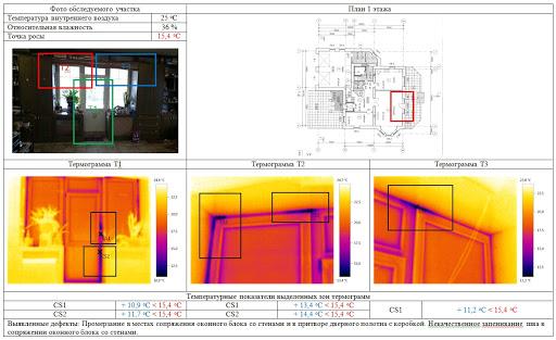 Обработка данных после тепловизионного обследования, составление термограмм и их расшифровок