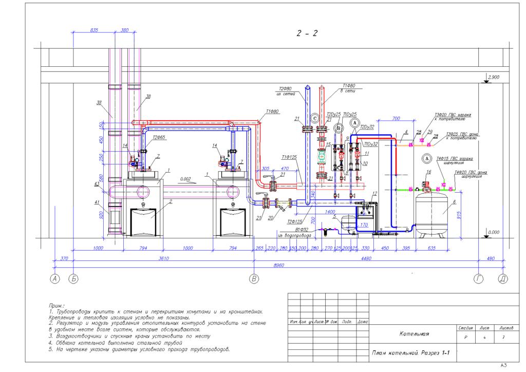 Проектирование и согласование котельных – инструкция