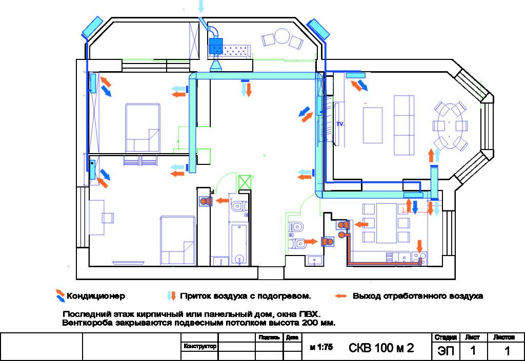 Проект содержит графические материалы со схемами и чертежами системы вентиляции