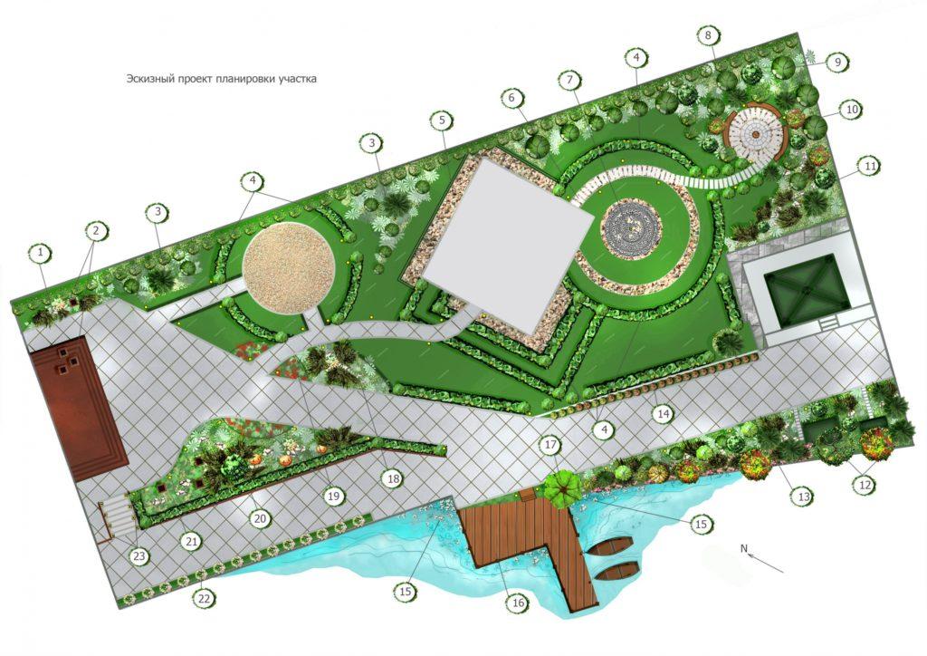При подготовке эскизов можно одновременно выполнить проект ландшафтного дизайна участка
