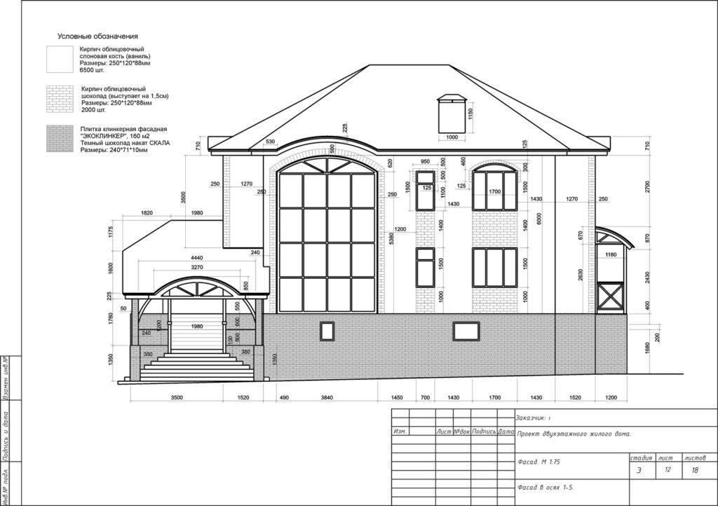 В содержание эскизного проекта входят чертежи и схемы здания, его внутренних помещений