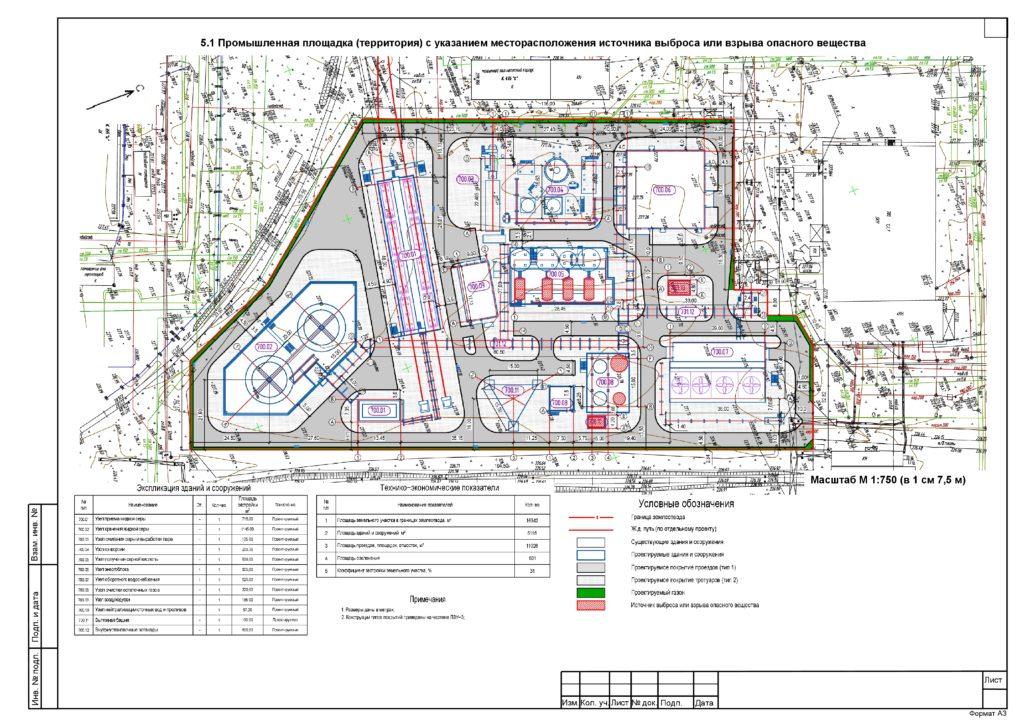 На ситуационных планах указывается местоположение всех зданий и сооружений, линейных объектов на территории ОПО