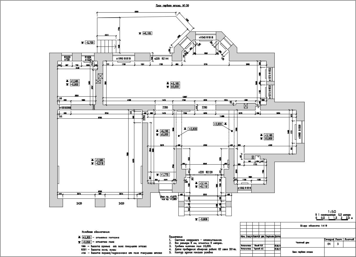 В графическую часть проекта строительства входят планы, схемы. чертежи на будущий объект.