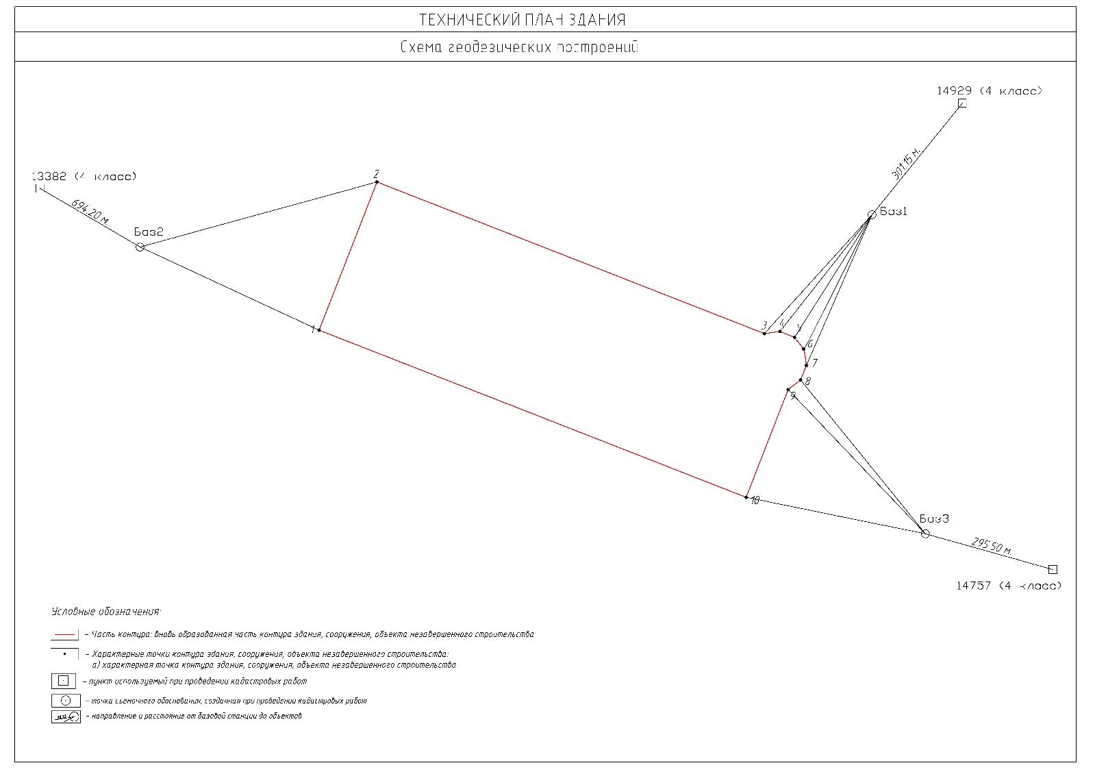 Схема геодезических построений