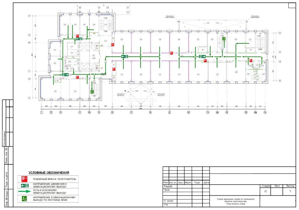 Раздел 9 проекта на пожарную безопасность включает текстовую и графическую часть. В графической части есть схемы и чертежи по всем мероприятиям пожарной безопасности.