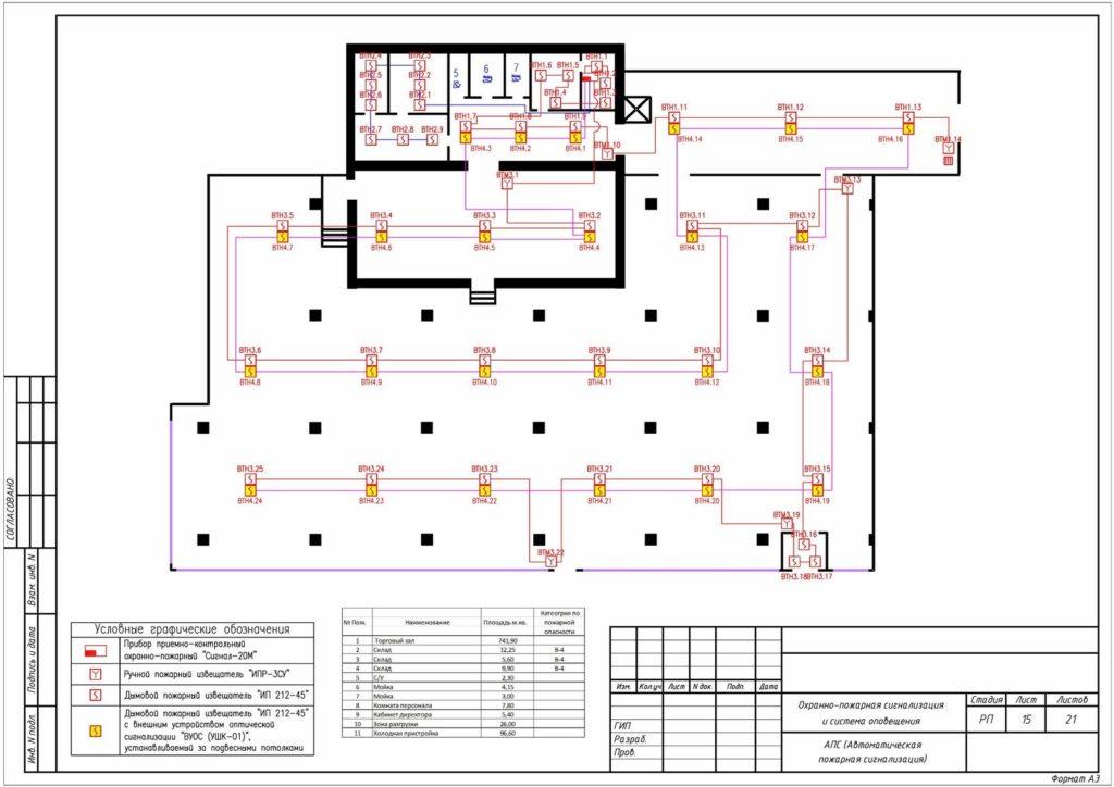 Проект на систему пожарной сигнализации включает схему расположения устройств, извещателей, сетей по всем помещениям и площадям здания.