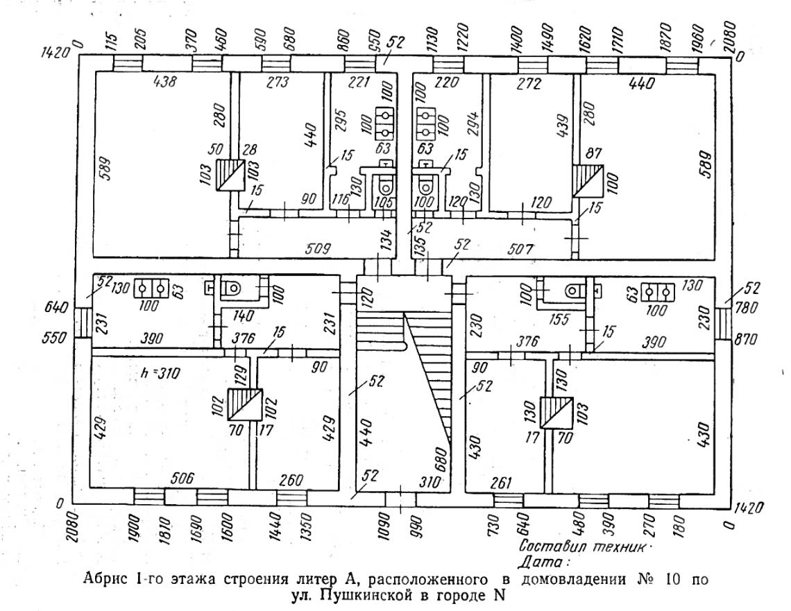 В ходе обмеров составляются абрисы с условными обозначениями. Они будут использоваться при заполнении поэтажных планов.