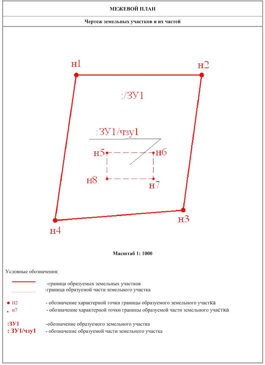 В содержании межевого плана кадастровый инженер укажет координаты точек границ, опишет их местоположение на местности.