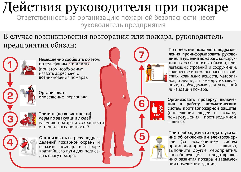 Общая ответственность за состояние пожарной безопасности возлагается на руководителя организации.