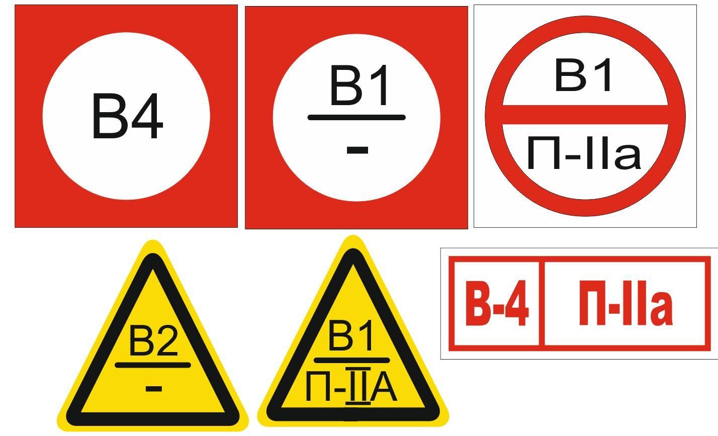 После декларирования и расчета категорий помещений готовится специальная маркировка. На рисунке представлены условные обозначения пожарной маркировки.