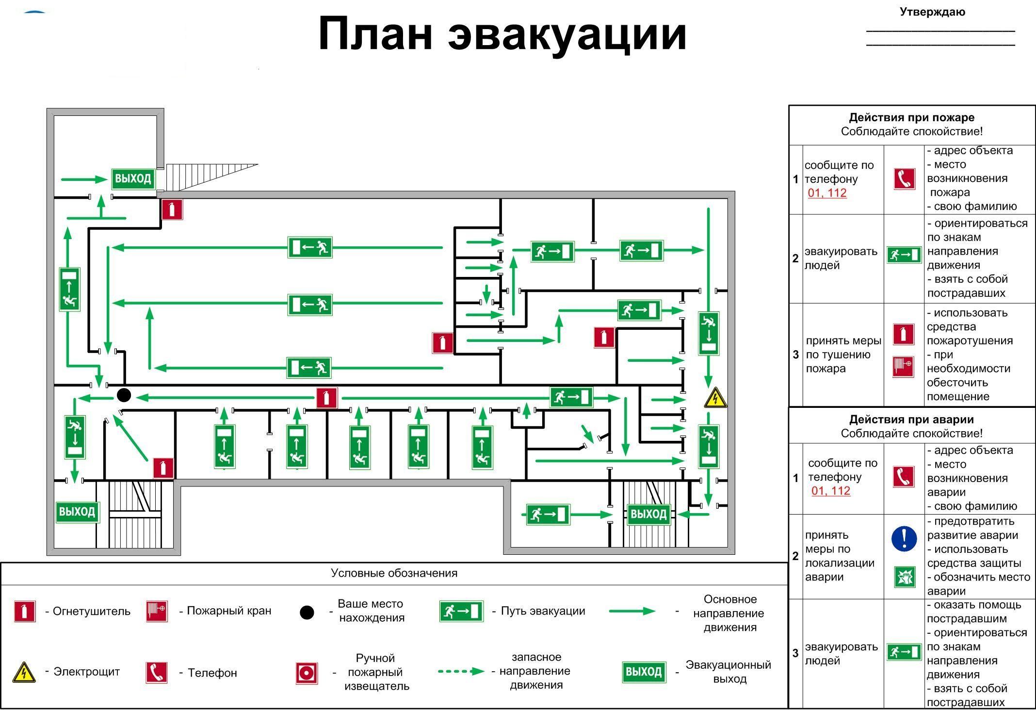 План тушения пожаров должен учитывать нормы по эвакуации. Тушение пожара может идти одновременно с эвакуацией.