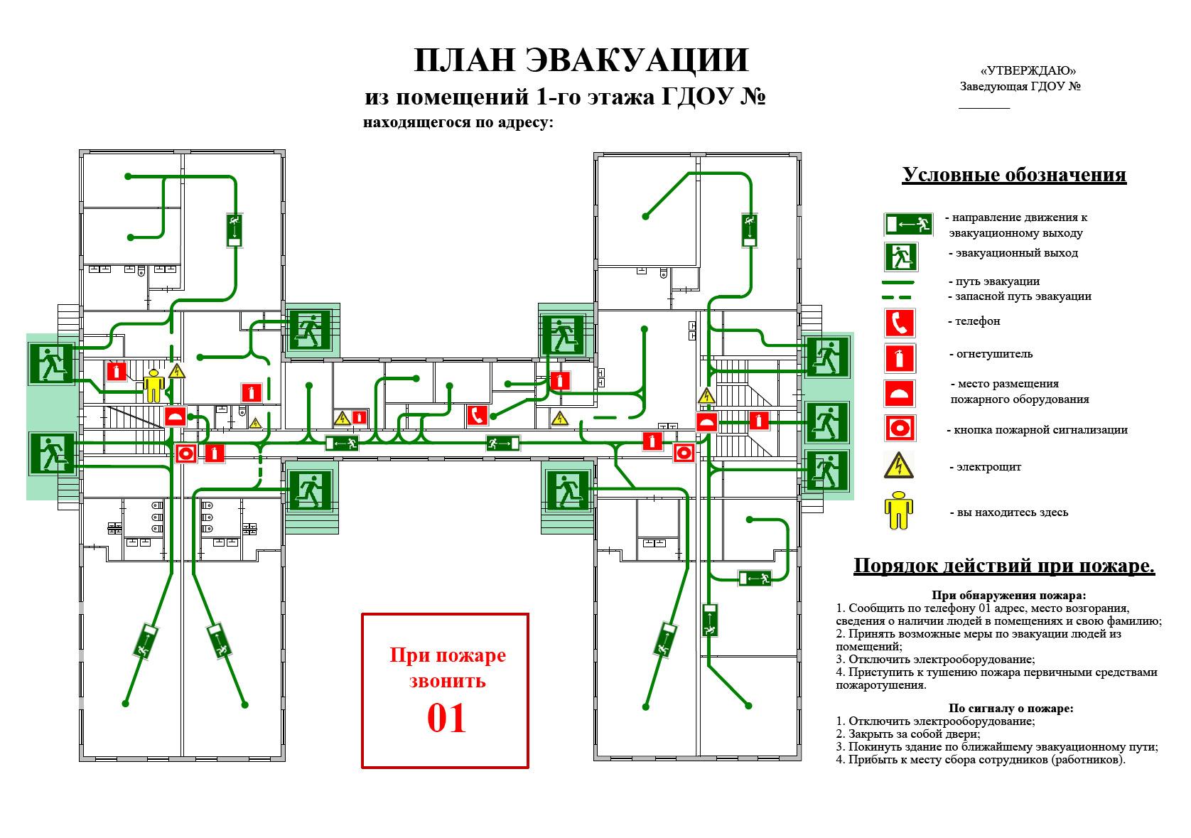 Одним из обязательных документов по пожарной безопасности в школах является план эвакуации.