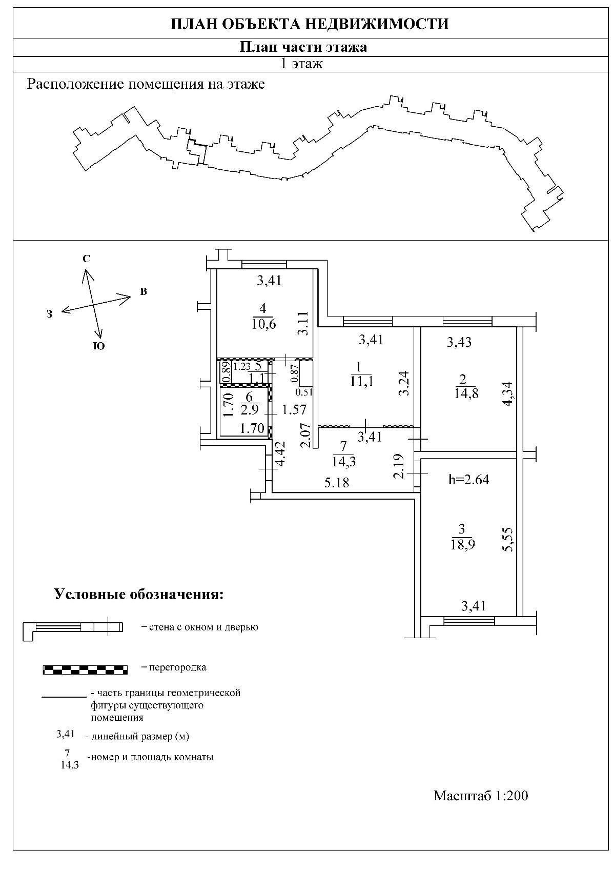 Кейс как сократить расходы на 100 000 руб. при переводе нежилого помещения в жилое