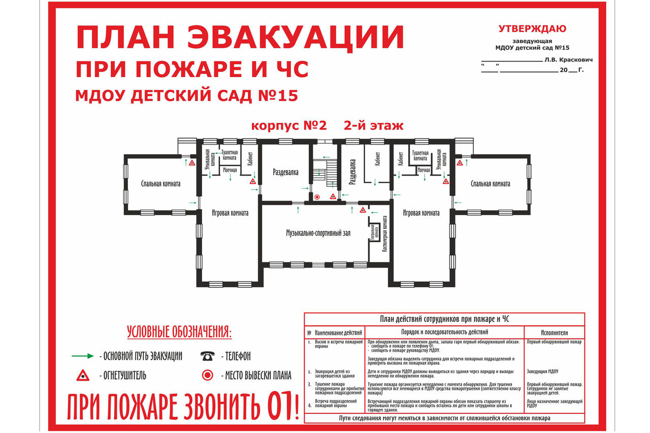 Обязательным документом по пожарной безопасности являются планы эвакуации людей из здания.