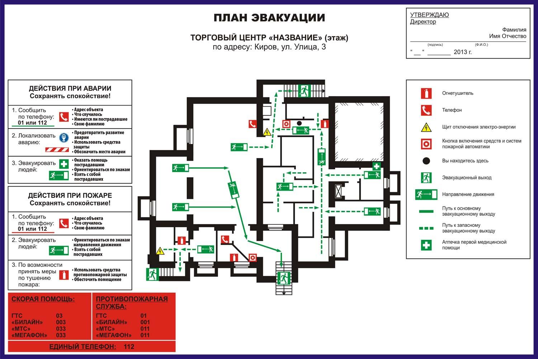 Одним из основных документов по пожарной безопасности торгового центра является план эвакуации.