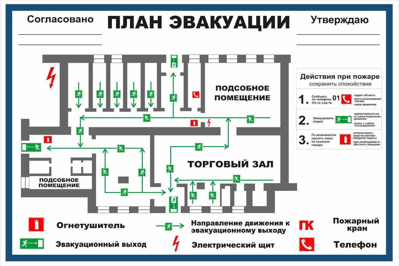 План эвакуации является одним из основных документов по пожарной безопасности. По нему люди будут ориентироваться при выходе в случае пожара.