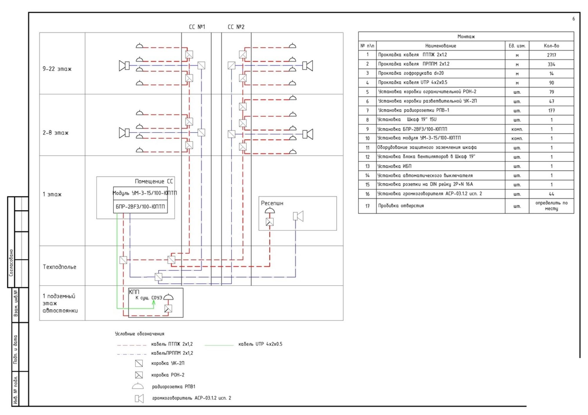Целью работы инженера-проектировщика является подготовка документов, по которым подрядчик будет устанавливать систему противопожарной защиты.