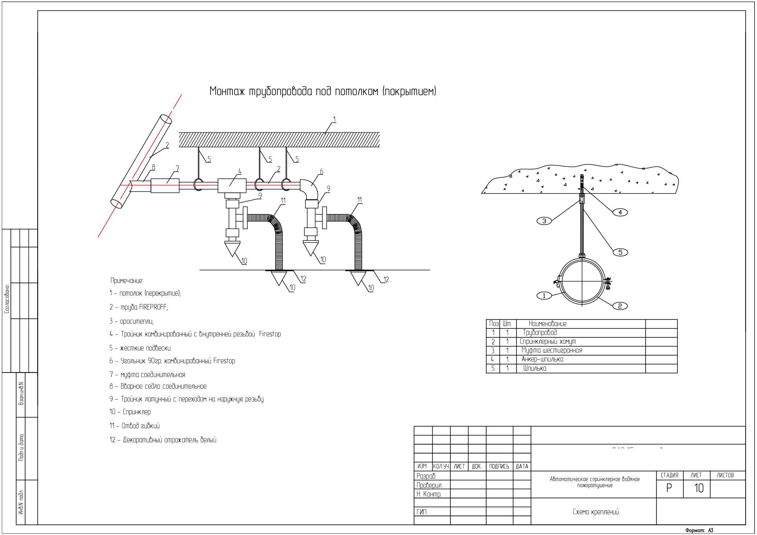 На фото - пример схемы из проектной документации на спринклерную систему пожаротушения.