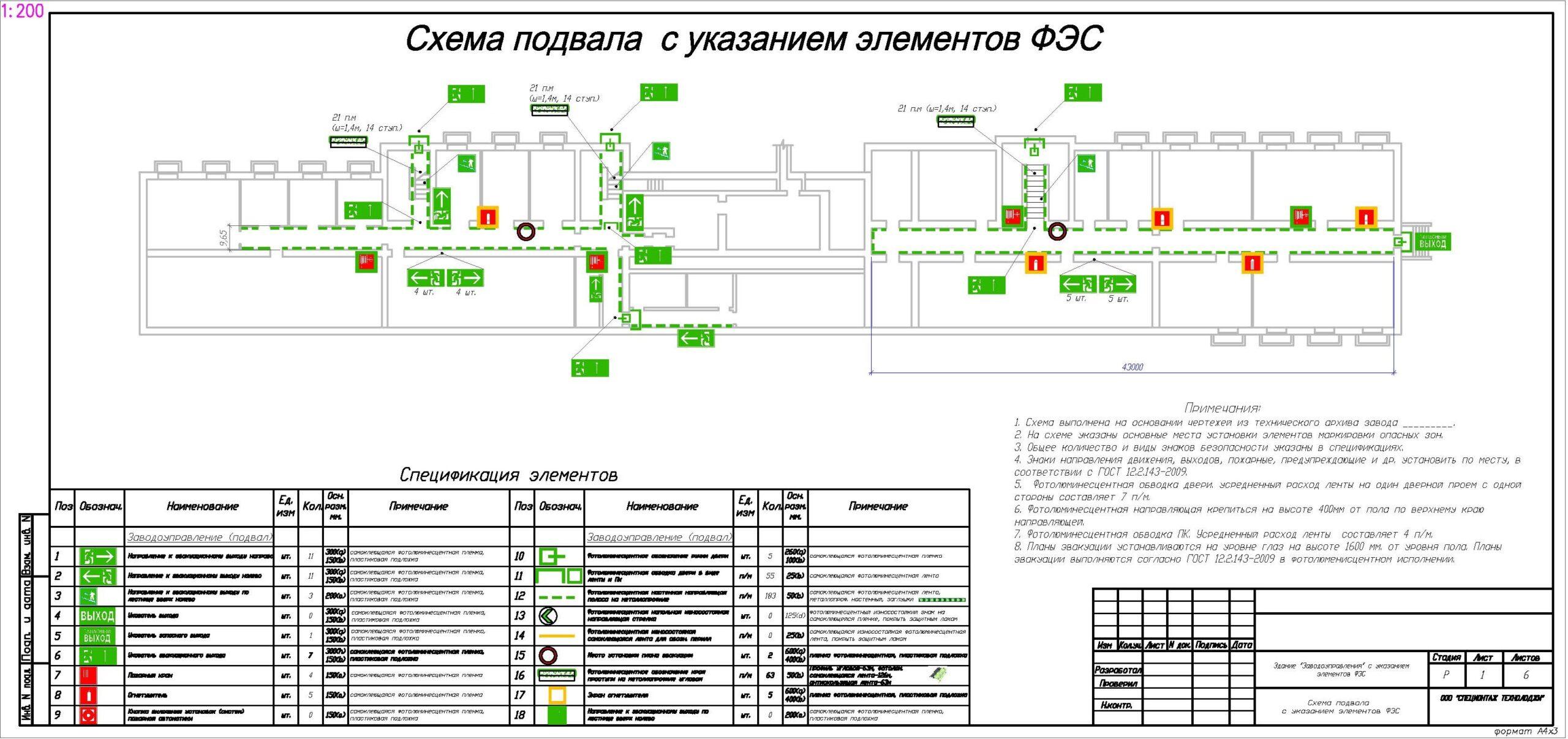 На примере- схема оповещения и управления эвакуацией. Она содержит специальные обозначения и условные знаки.