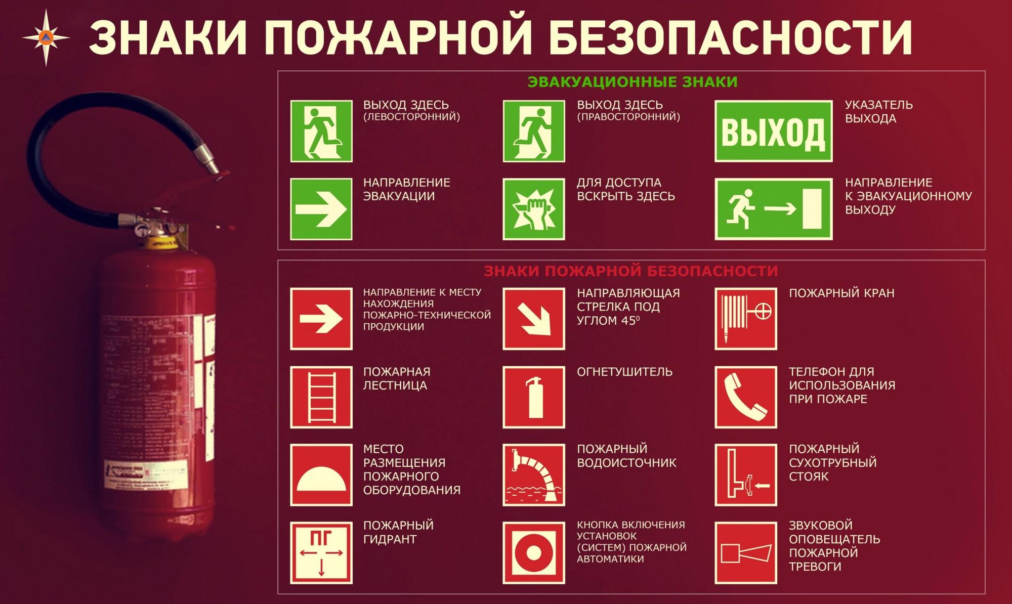 Для введения правил противопожарного режима необходимо использовать специальные знаки пожарной безопасности.