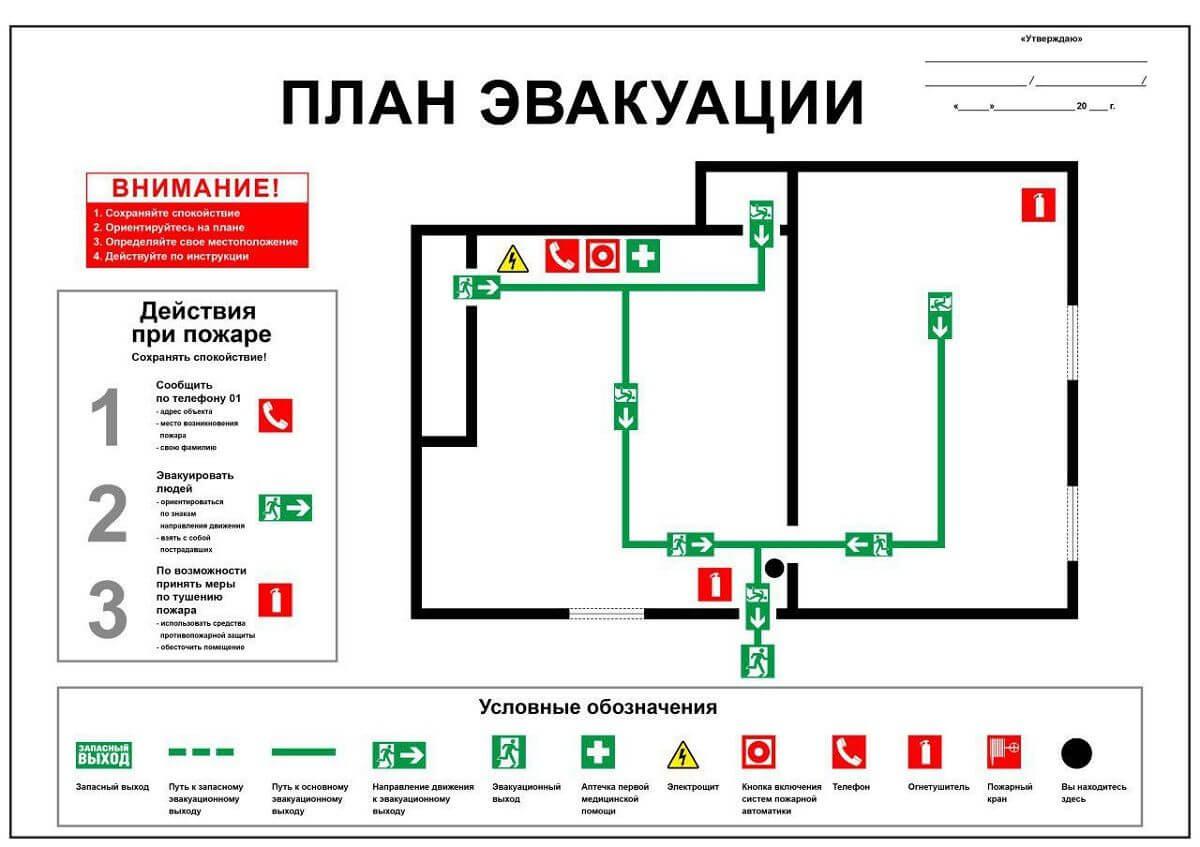 Один из обязательных элементов противопожарного режима - разработка и нанесения планов эвакуации.